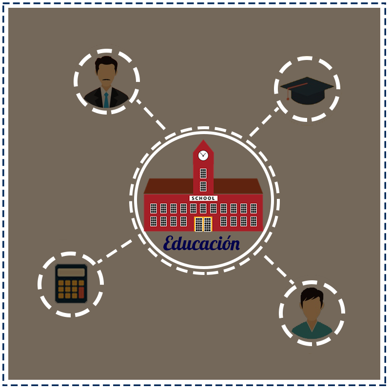 educacion_sms